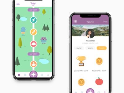 Yojur Gamification UI