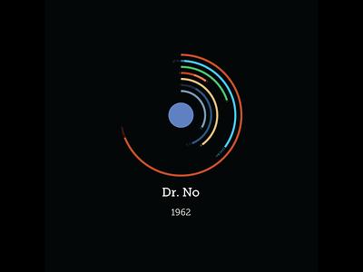 Bond: Dr. No radial chart jamesbond dataviz design