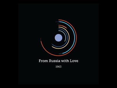 Bond: From Russia with Love james bond movies chart radial design data design dataviz