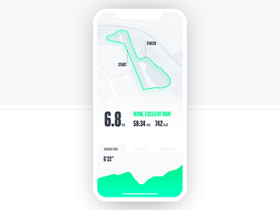Data Visualisation Concept—UI Weekly Challenges S02 [5/10]