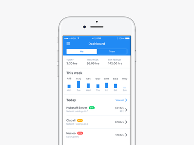 Mobile Dashboard time tracking tabs projects activity graph statistics mobile dashboard