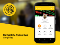 Maybank2u Redesign