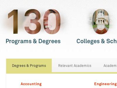 Statistics university college academics