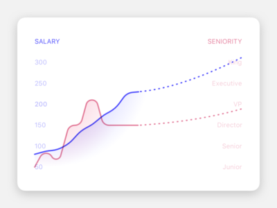 Salary designs, themes, templates and downloadable graphic