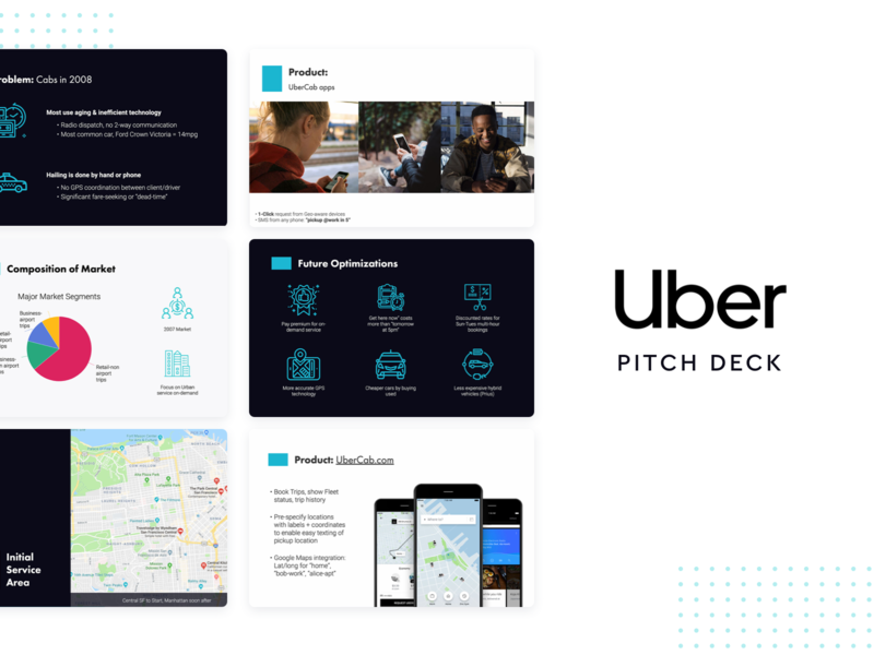 Uber Pitch Deck Template presentation design design presentation template presentation pitch deck pitch pitchdeck uber