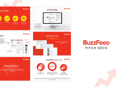 Buzzfeed Pitch Deck Template pdf download design presentation design pitch deck template presentation template template presentation pitch deck design deck pitch pitch deck slidebean buzzfeed