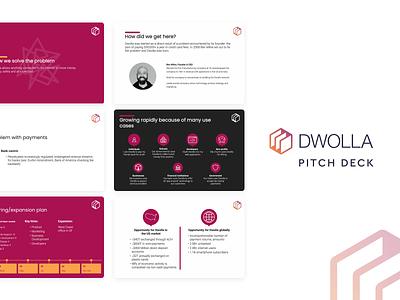 Dwolla Pitch Deck Template pdf ppt slidebean dwolla presentation template design presentation design presentation pitch deck template pitch deck pitchdeck template deck pitch