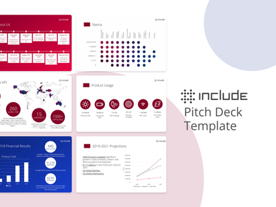 Include Pitch Deck Template slidebean pitchdeck design pitch deck template pitch deck design presentation presentation template presentation design