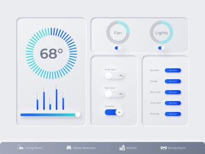 DailyUI 021- Home Monitoring