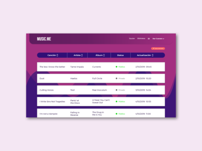 Music.Me - Dashboard exercise