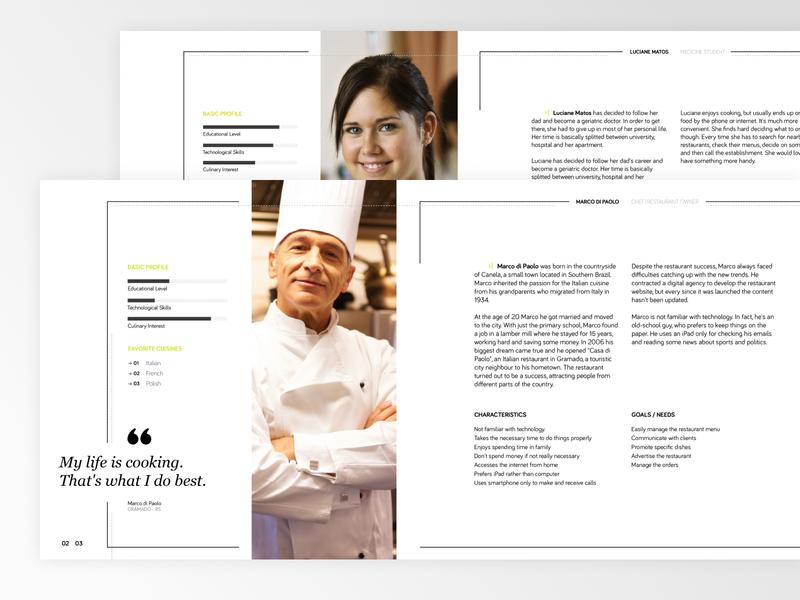 Carddi Personas carddi ux uxdesign restaurants app personas
