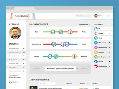 Full User Profile - SocialCrunch