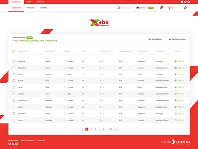 Xaba - Dashboard xaba green admin platform pagination minimalist filters table list listing red dashboard