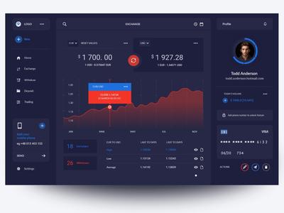 Exchange Platfrom Dashboard