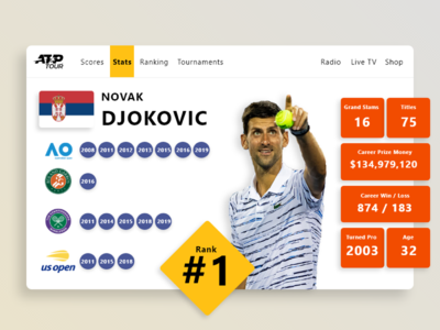 Redesigned Web UI for ATP Tennis