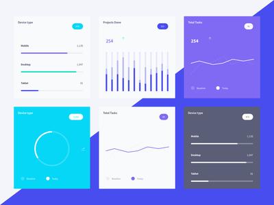 Charts widget