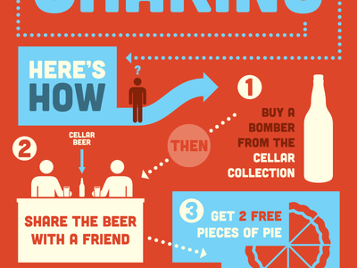 Bombers Are For Sharing - Ad