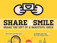 Share a smile poster
