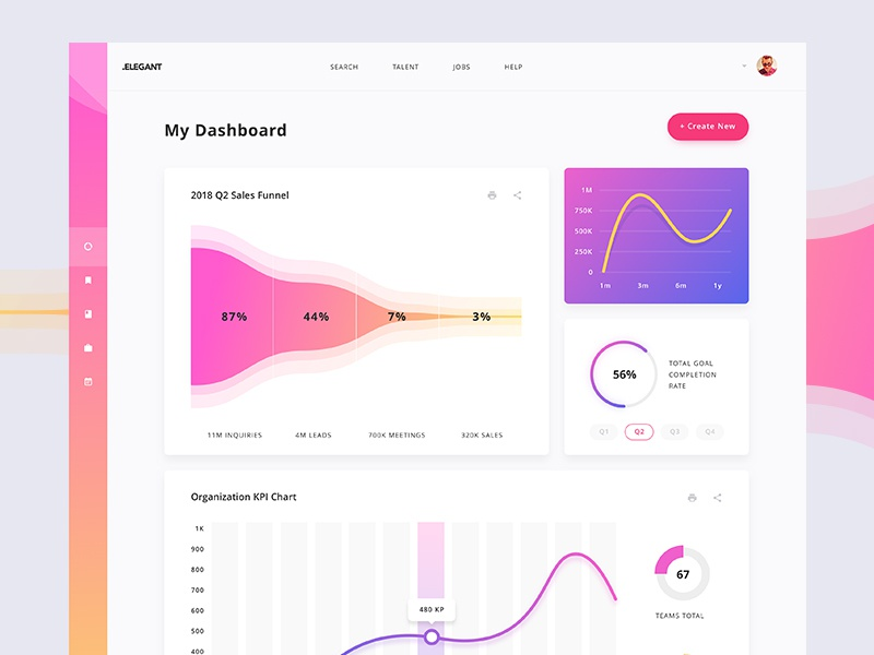 Elegant UI kit - Dashboard download ui kit funnel curve graph gauge stats dashboard