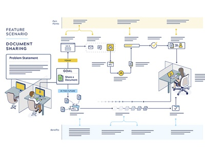User Story Illustration
