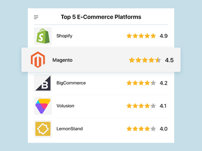 Daily UI 019/100 - Leaderboard bigcommerce volusion magento shopify ecommerce top data table ux ui dailyui daily challenge 019