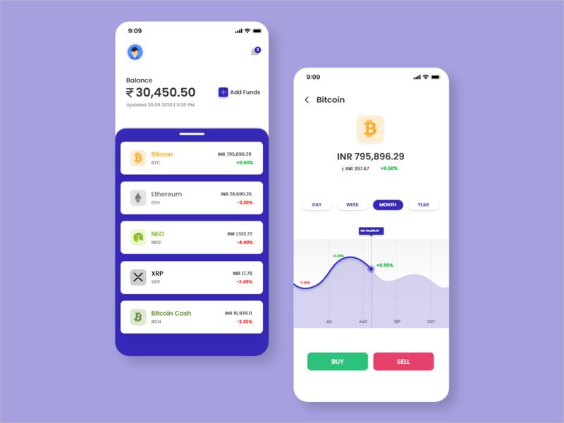 Crypto Wallet App ethereum bitcoin crypto crypto wallet uxdesigner uidesigns wallet app app design mobile app uxdesign uidesign uiux