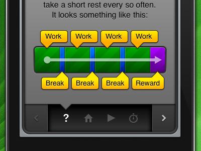 Phocus Quick Guide app iphone interface ui