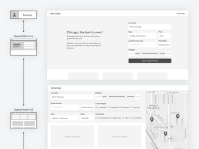 Userflow for rental platform real estate rental search filters wireframe ux userflow