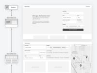Userflow for rental platform
