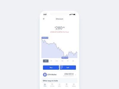 Crypto to crypto trades on Coinbase fintech finance trading chart graph ethereum bitcoin cryptocurrency graphik animation gif crypto coinbase