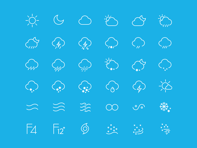 weather icons snow icon thunderstorm drizzle shower overcast hail rain sleet weather sunny cloudy