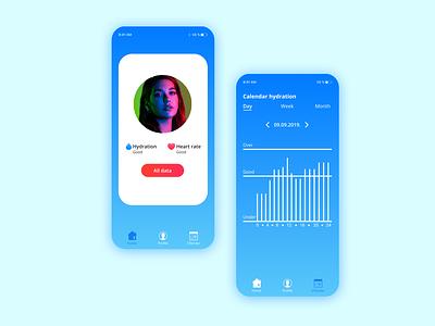 Shot to Sixty Hydration Monitor design ui ux figma app