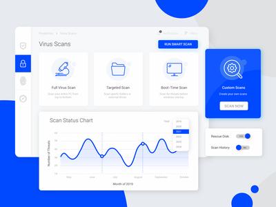 Antivirus - Applicaton