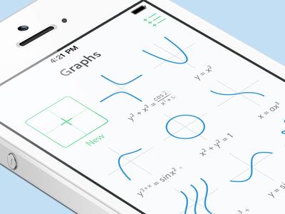 Graphs — Start Screen