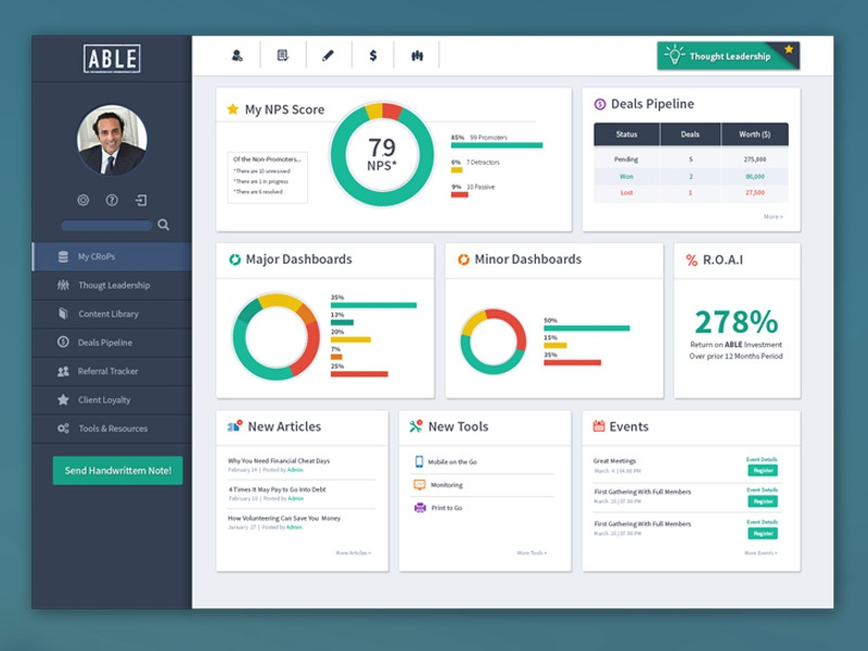 Dashboard Design For Web App By Kukuh Aldyanto On Dribbble