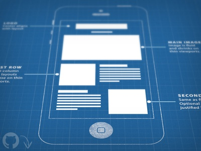 Responsive Email template html email wireframe blueprint phone email template github sketch responsive grid