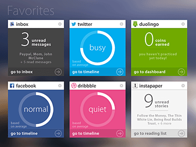Metro Dashboard ui dashboard metro myriad app tab tiles inbox twitter duolingo instapaper facebook dribbble mint espn windows 8 bank simple