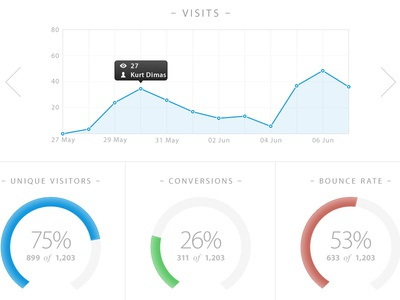 Simple metrics psd by ted goas dribbble simple metrics psd ccuart Images
