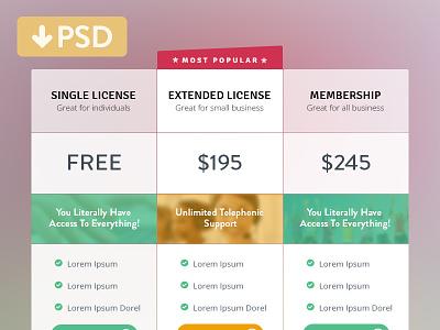 Free Pricing Table freebie free psd free pricing table pricing table free psd pricing plan psd