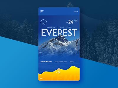 Weather App Concept nepal ui everest weather ui concept weather weather app