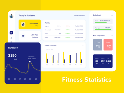 Fitness Tracker - Dashboard UI