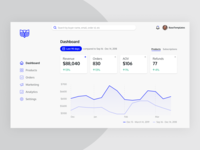 Dashboard Redesign for Ecommerce Platform