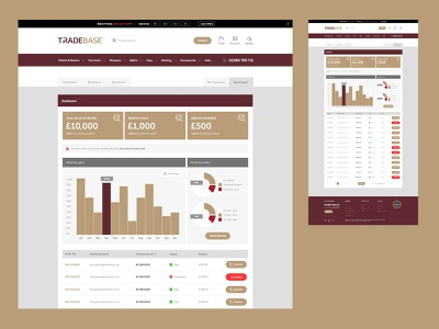 TradeBase - Trade Dashboard ecommerce website design website ui