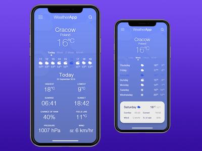 #DailyUI 037 Weather App