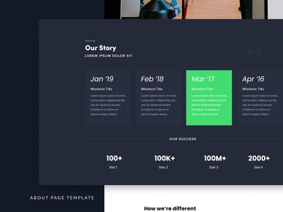 About Page Template