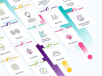 Genomelink Traits Cards Icon Design style web app medical childhood intelligence math ability longetivity cannabis line playful healthcare medica genome dna design cards icons traits
