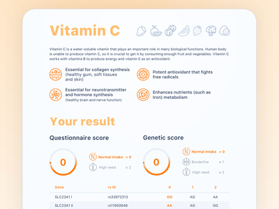 Genomelink Nutritional Report report sample intake scoring genetic results vitamin c vitamins allergies food nutrition genome dna