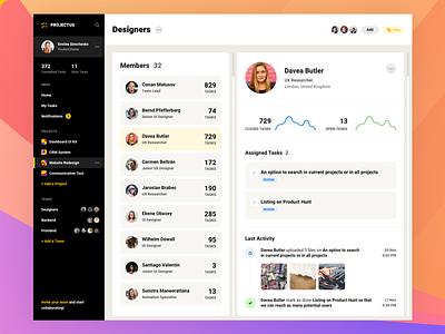 Team Members profile chart saas minimal web admin dashboard uikit freebie ux ui