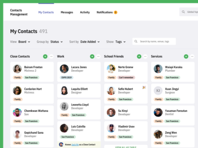Contacts Management Tool business minimal web tags person kanban profile contacts