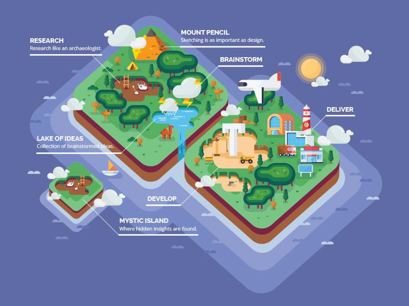 My Design Process sea island diamond double jungle map flat vector process design